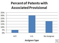 Patent.Law085