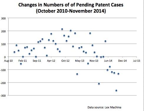 Pending Case Deltas