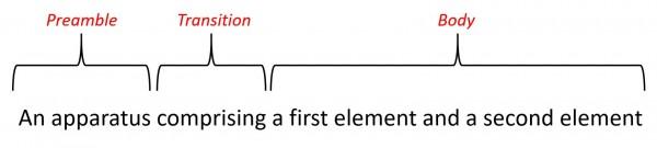 ClaimElements