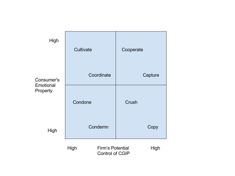 CGIP-Fig2