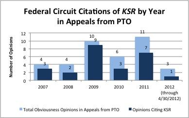Patent Docs: USPTO News: BPAI Decisions Now Text Searchable