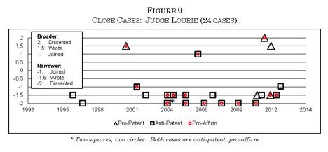 Krause Figure 3